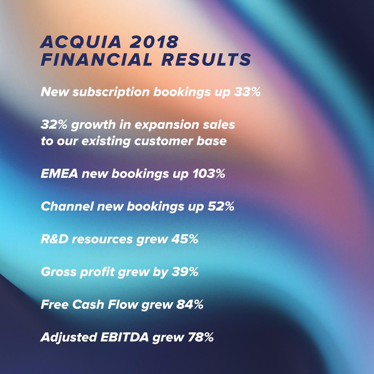 Acquia 2018 business metrics