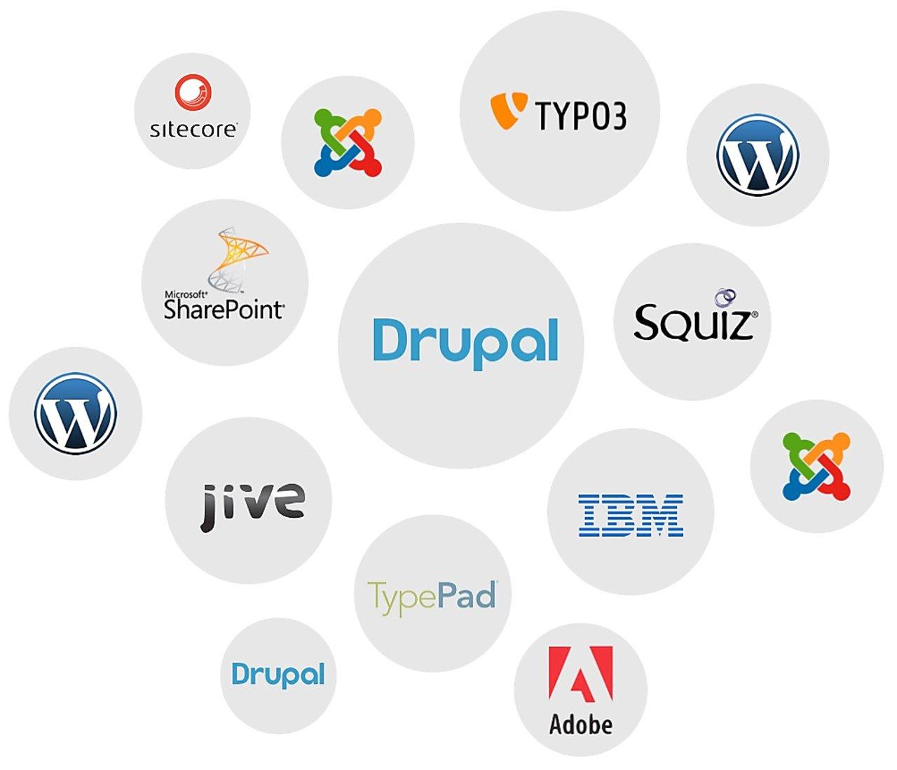 Acquia cloud site factory many platforms