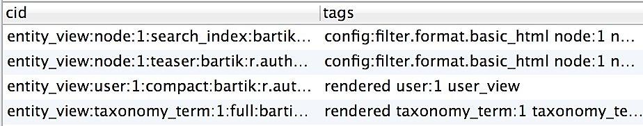 Drupal cache tags
