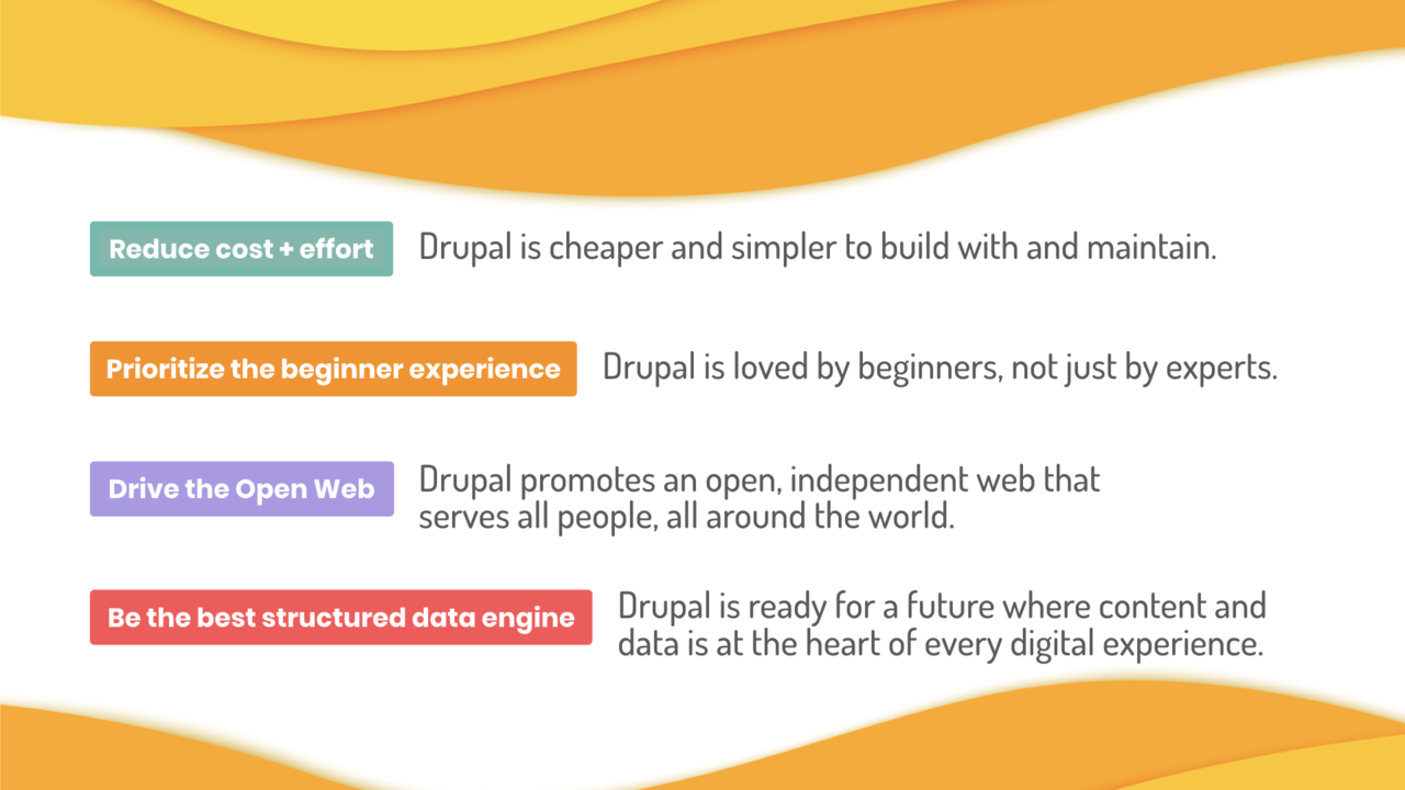 An overview of the four proposed Drupal 9 strategic product tracks
