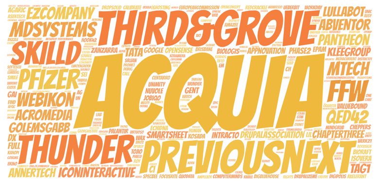 A word cloud of all the organizational contributors who contributed to Drupal 8.8.