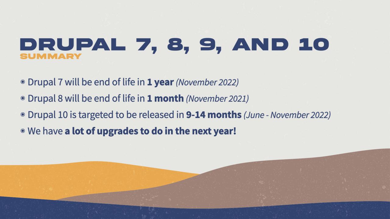 Drupal and timelines