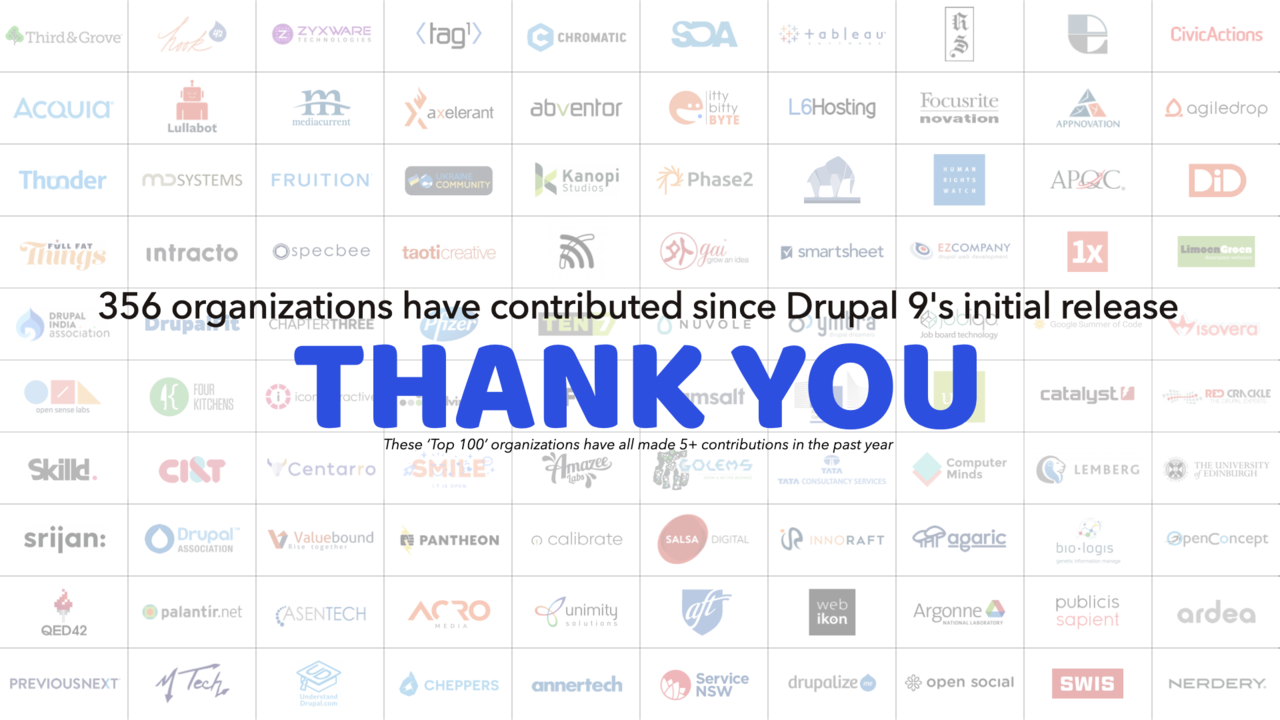 The logos of the 365 organizations that contributed to Drupal 9 so far