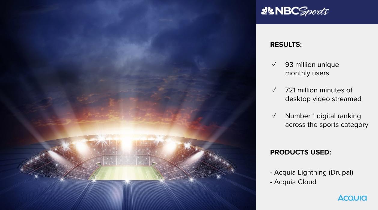 Acquia engage nbc sports