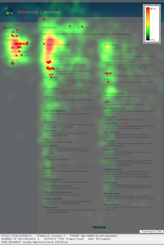 Eye tracking hot spot map